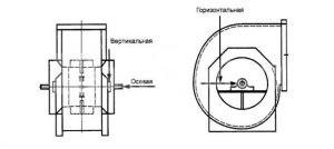 Схема-расположения-датчиков-для-балансировки-радиального-вентилятора-с-двусторонним-всасыванием