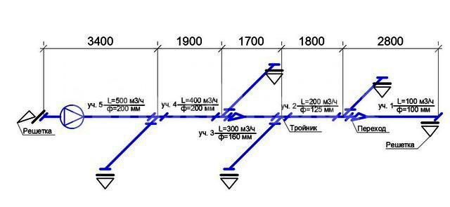Расчет движения воздуха в воздуховоде схема
