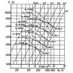 вентилятор-вр-132-30-6