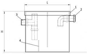 Схема стандартного жироуловителя под мойку