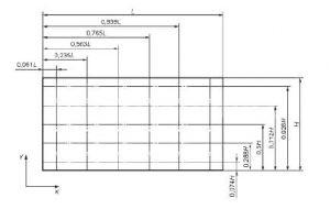 Расположение точек измерения в прямоугольном воздуховоде