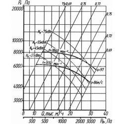 вентилятор-вр-132-30-9